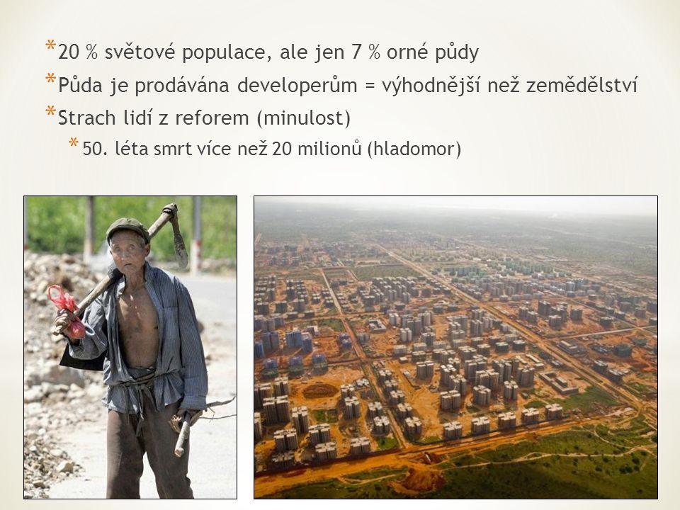 * 20 % světové populace, ale jen 7 % orné půdy * Půda je prodávána developerům = výhodnější než zemědělství * Strach lidí z reforem (minulost) * 50. l