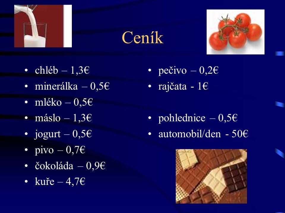 Ceník chléb – 1,3€ minerálka – 0,5€ mléko – 0,5€ máslo – 1,3€ jogurt – 0,5€ pivo – 0,7€ čokoláda – 0,9€ kuře – 4,7€ pečivo – 0,2€ rajčata - 1€ pohlednice – 0,5€ automobil/den - 50€