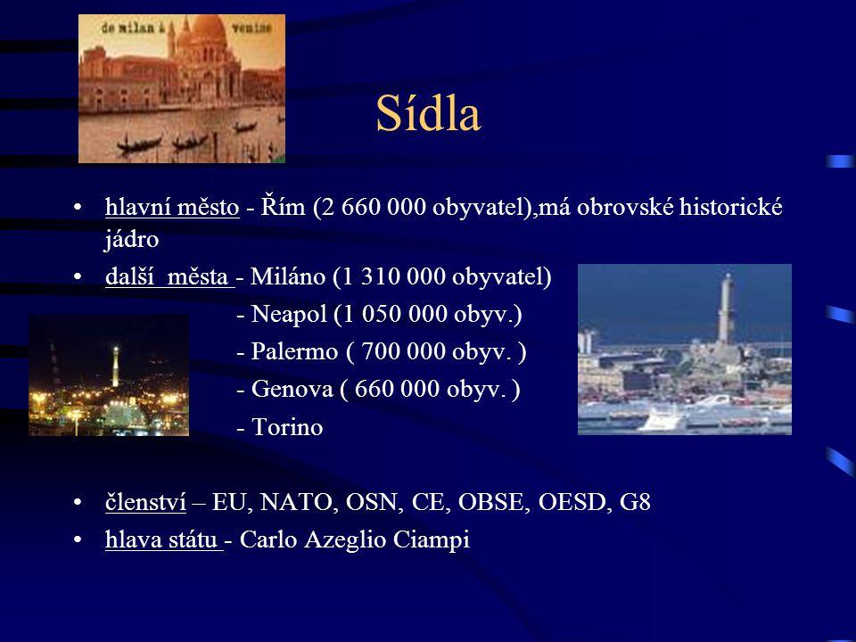 Sídla hlavní město - Řím (2 660 000 obyvatel),má obrovské historické jádro další města - Miláno (1 310 000 obyvatel) - Neapol (1 050 000 obyv.) - Palermo ( 700 000 obyv.