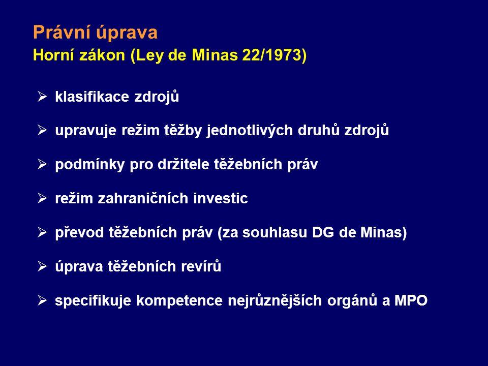 Právní úprava Horní zákon (Ley de Minas 22/1973)  klasifikace zdrojů  upravuje režim těžby jednotlivých druhů zdrojů  podmínky pro držitele těžebních práv  režim zahraničních investic  převod těžebních práv (za souhlasu DG de Minas)  úprava těžebních revírů  specifikuje kompetence nejrůznějších orgánů a MPO