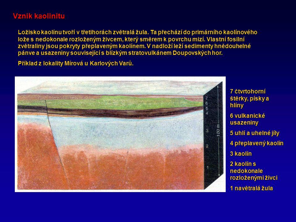 Ložisko kaolínu tvoří v třetihorách zvětralá žula.