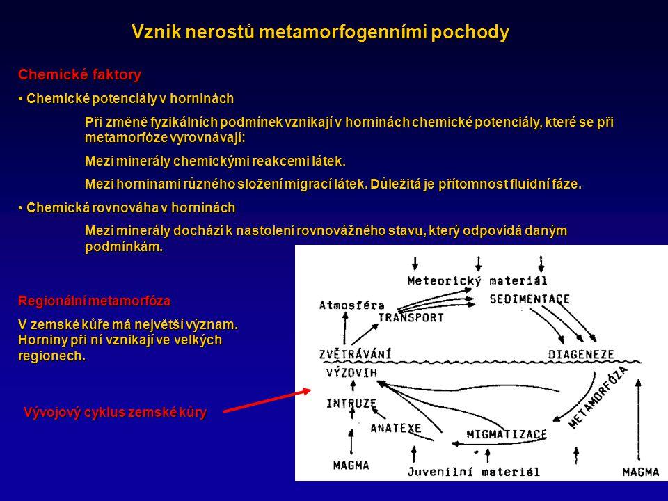 Vznik nerostů metamorfogenními pochody Chemické faktory Chemické potenciály v horninách Chemické potenciály v horninách Při změně fyzikálních podmínek vznikají v horninách chemické potenciály, které se při metamorfóze vyrovnávají: Mezi minerály chemickými reakcemi látek.