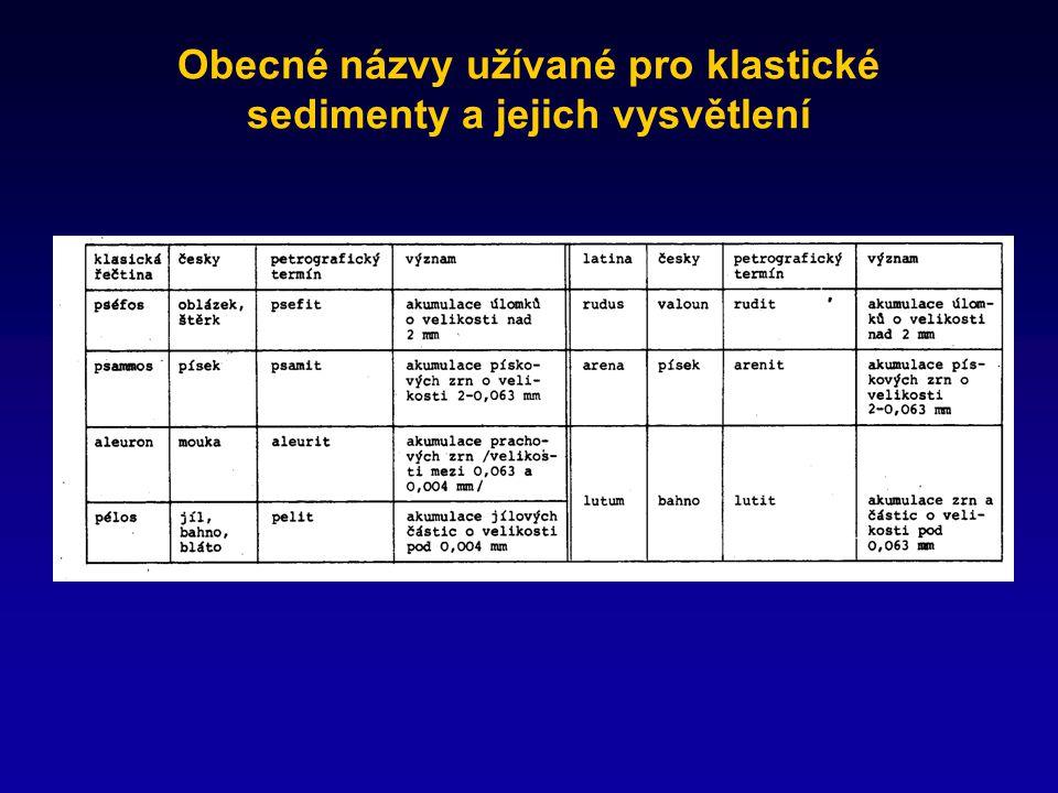 Obecné názvy užívané pro klastické sedimenty a jejich vysvětlení