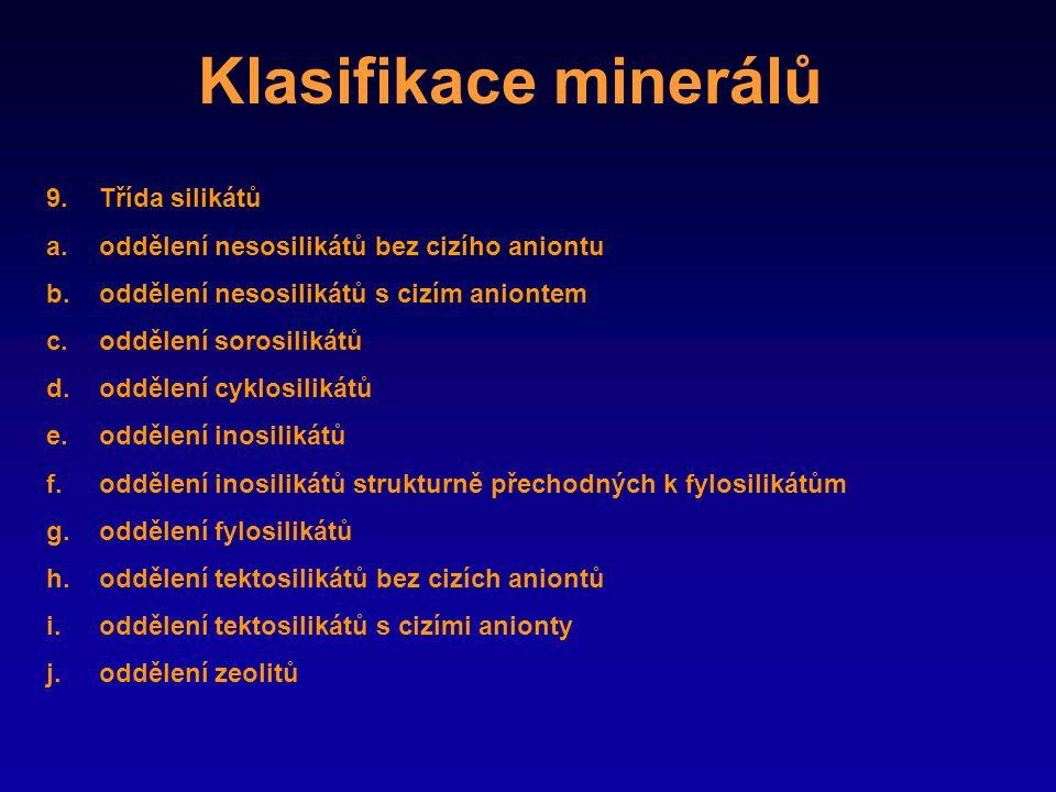 Minerály magmatických hornin pouze výčet nejdůležitějších minerálů, běžně se vyskytujících ve vyvřelých horninách.