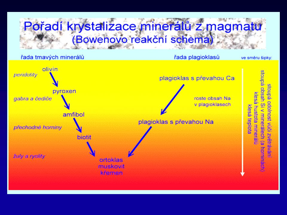 Podle obsahu SiO 2 se vyvřeliny rozdělují na horniny: kyselé (obsah SiO 2 - nad 65%), pro které je typické to, že obsahují křemen v podstatném množství.