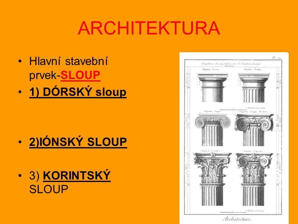ARCHITEKTURA Hlavní stavební prvek-SLOUP 1) DÓRSKÝ sloup 2)IÓNSKÝ SLOUP 3) KORINTSKÝ SLOUP