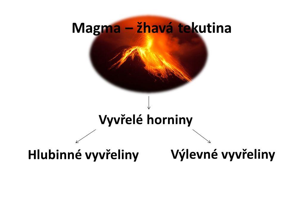 Vyvřelé horniny Magma – žhavá tekutina Hlubinné vyvřeliny Výlevné vyvřeliny