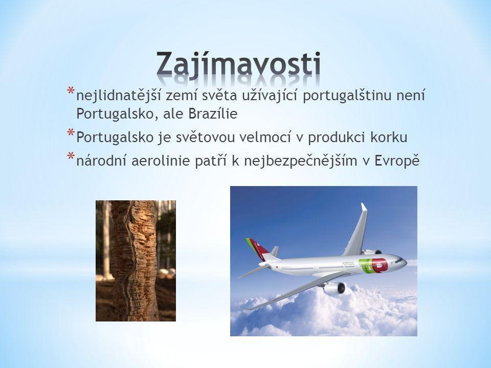 * nejlidnatější zemí světa užívající portugalštinu není Portugalsko, ale Brazílie * Portugalsko je světovou velmocí v produkci korku * národní aerolin