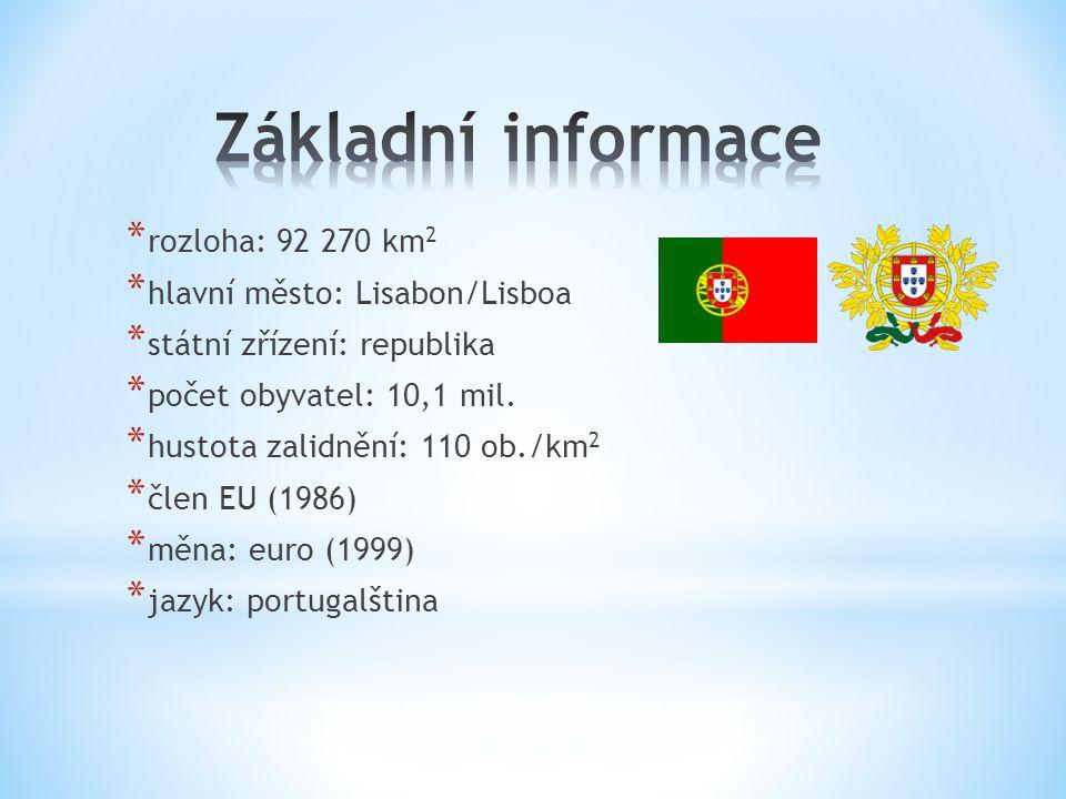 * rozloha: 92 270 km 2 * hlavní město: Lisabon/Lisboa * státní zřízení: republika * počet obyvatel: 10,1 mil. * hustota zalidnění: 110 ob./km 2 * člen