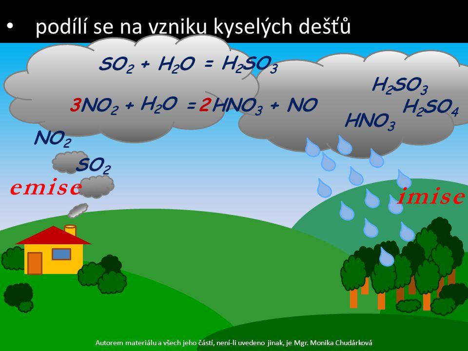 emise imise SO 2 NO 2 SO 2 +H2OH2O = H 2 SO 3 NO 2 + H2OH2O = HNO 3 + NO23 H 2 SO 3 HNO 3 H 2 SO 4 podílí se na vzniku kyselých dešťů Autorem materiál