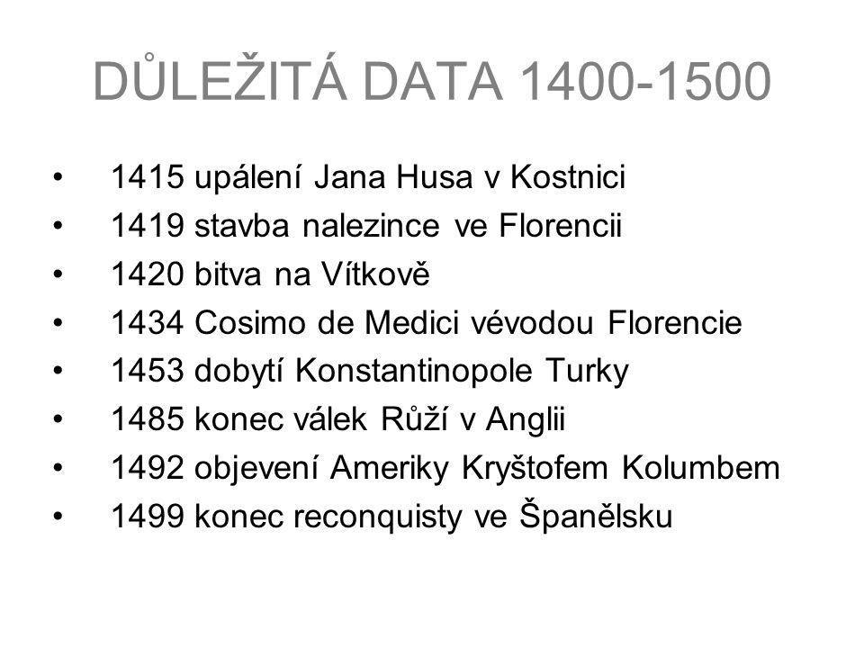 ZÁMEK JINDŘICHůV HRADEC A.Ericer, B.Maggi / od 1500