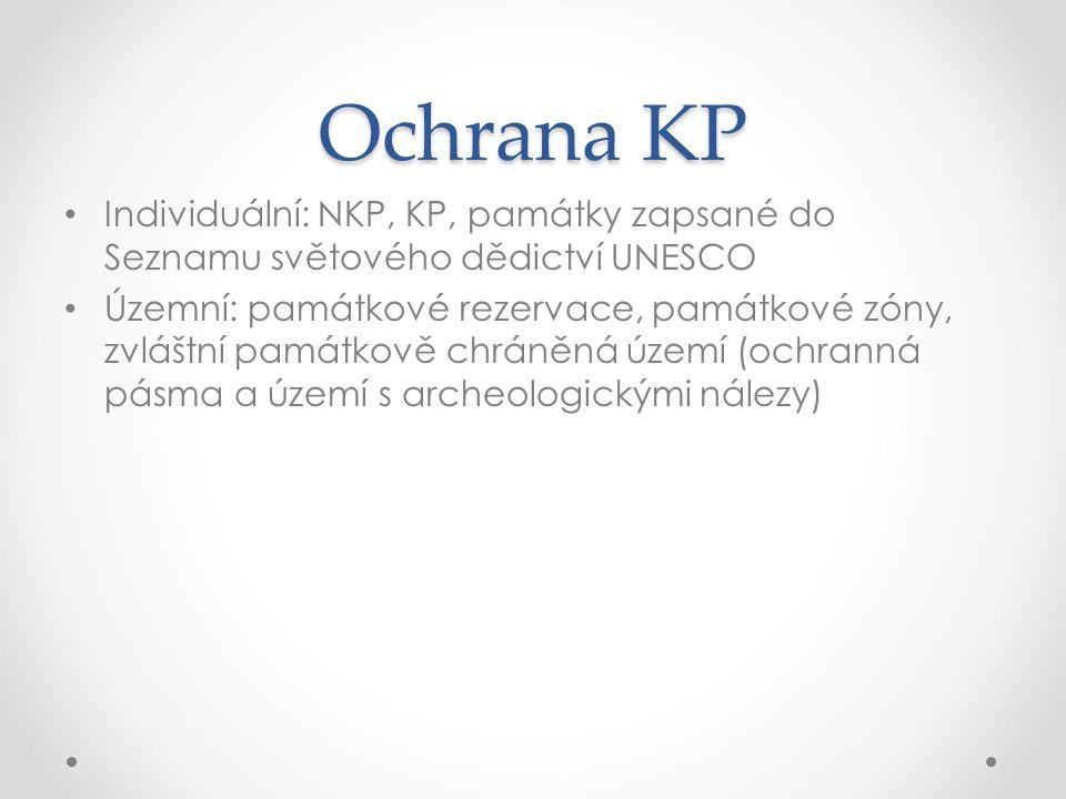 Ochrana KP Individuální: NKP, KP, památky zapsané do Seznamu světového dědictví UNESCO Územní: památkové rezervace, památkové zóny, zvláštní památkově