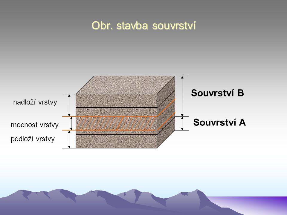 Obr. stavba souvrství nadloží vrstvy mocnost vrstvy podloží vrstvy Souvrství B Souvrství A