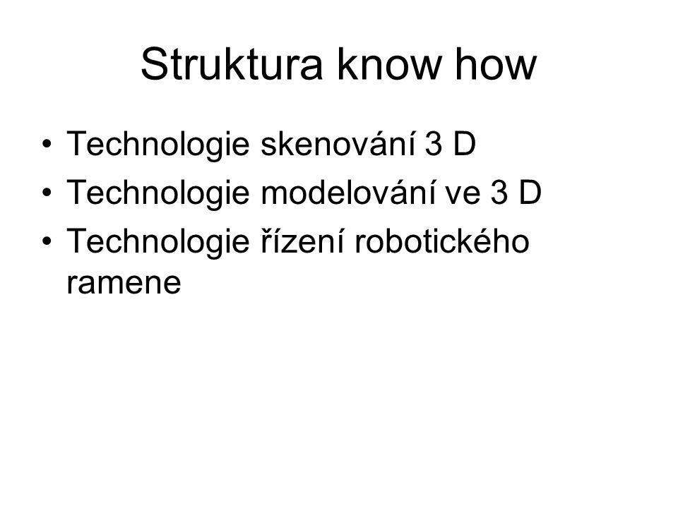Struktura know how Technologie skenování 3 D Technologie modelování ve 3 D Technologie řízení robotického ramene
