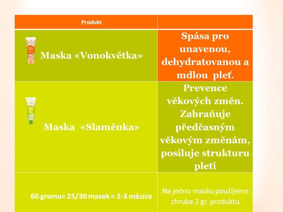 60 gramů = 30 masek = 2,5-3 měsíce. Produkt Maska «Vonokvětka» Spása pro unavenou, dehydratovanou a mdlou pleť. Maska «Slaměnka» Prevence věkových změ