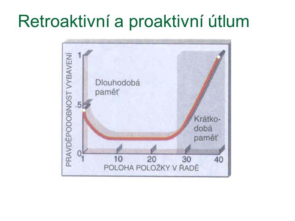 Retroaktivní a proaktivní útlum