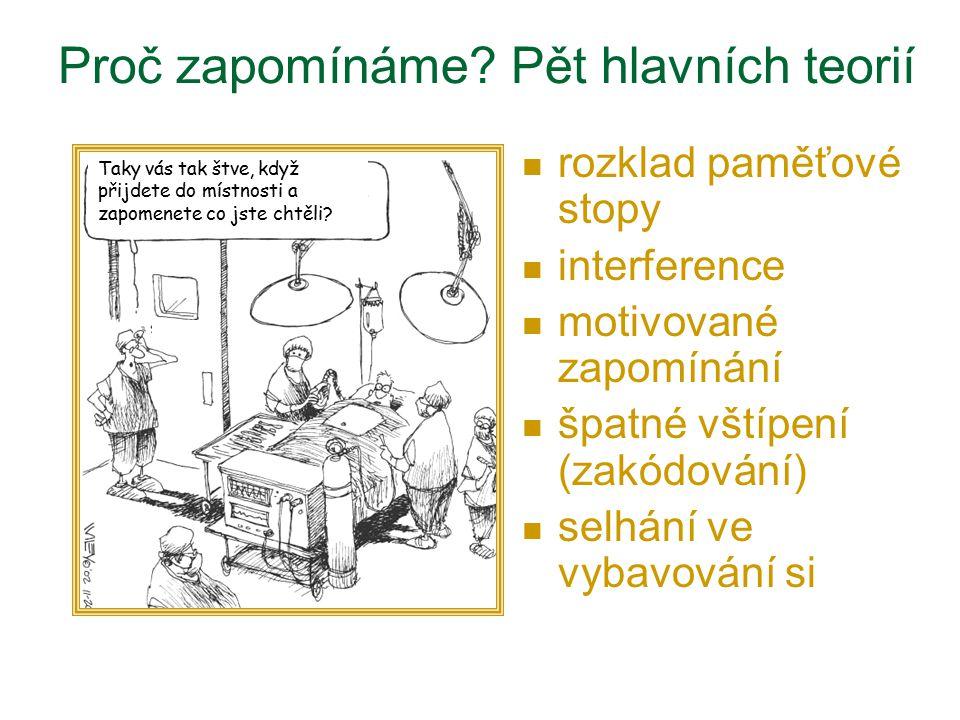 Zapomínání: jak rychle zapomínáme Ebbinghaus (1885):  učení se bezesmyslnému materiálu (memorováním)  zapomínání probíhá nejrychleji bezprostředně po naučení  znovunaučení probíhá rychleji než první učení