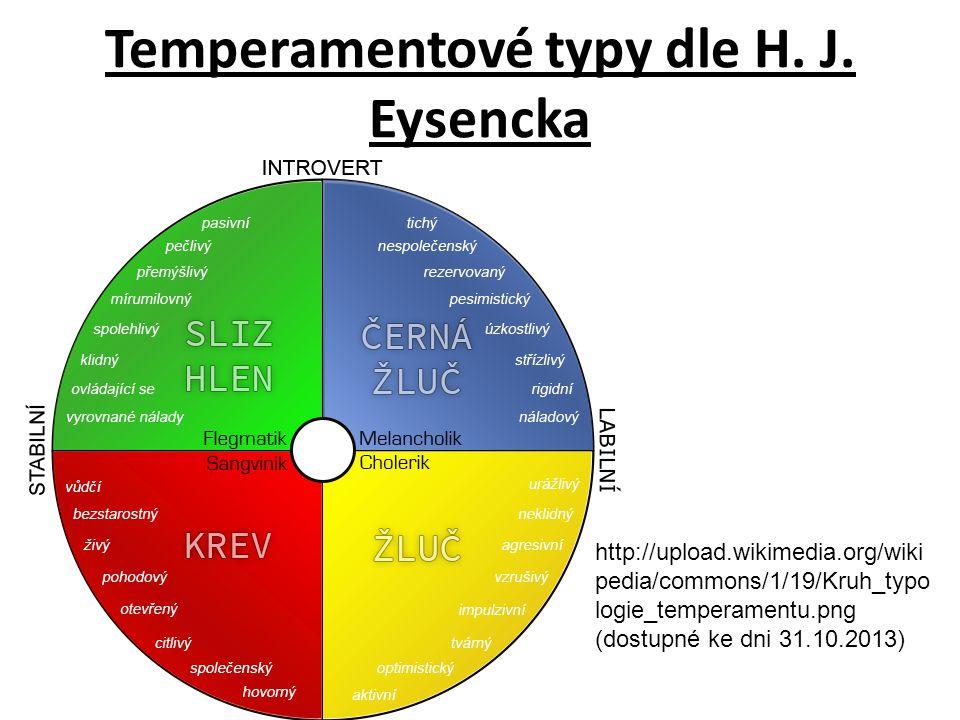 Temperamentové typy dle H. J. Eysencka http://upload.wikimedia.org/wiki pedia/commons/1/19/Kruh_typo logie_temperamentu.png (dostupné ke dni 31.10.201