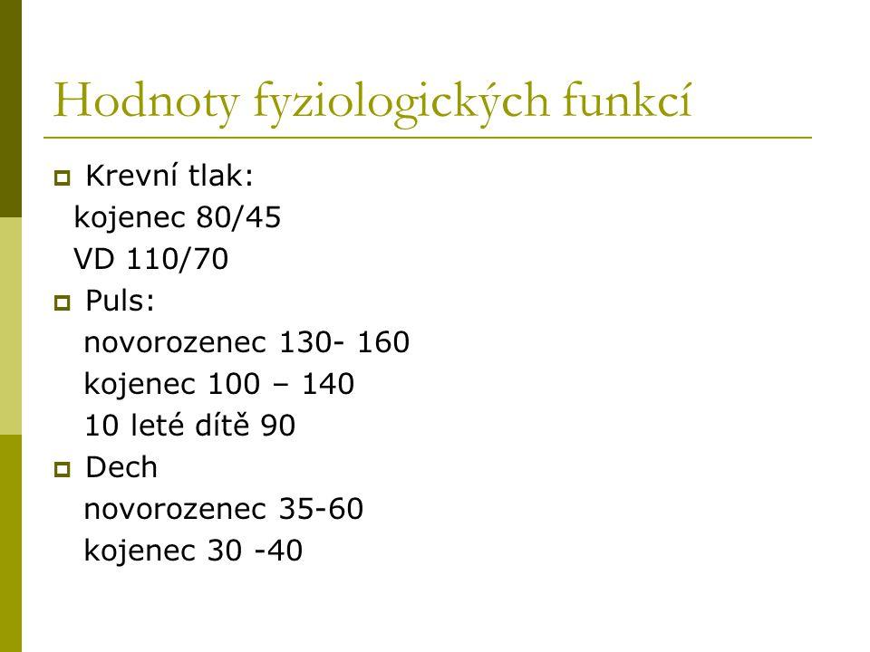 Hodnoty fyziologických funkcí  Krevní tlak: kojenec 80/45 VD 110/70  Puls: novorozenec 130- 160 kojenec 100 – 140 10 leté dítě 90  Dech novorozenec