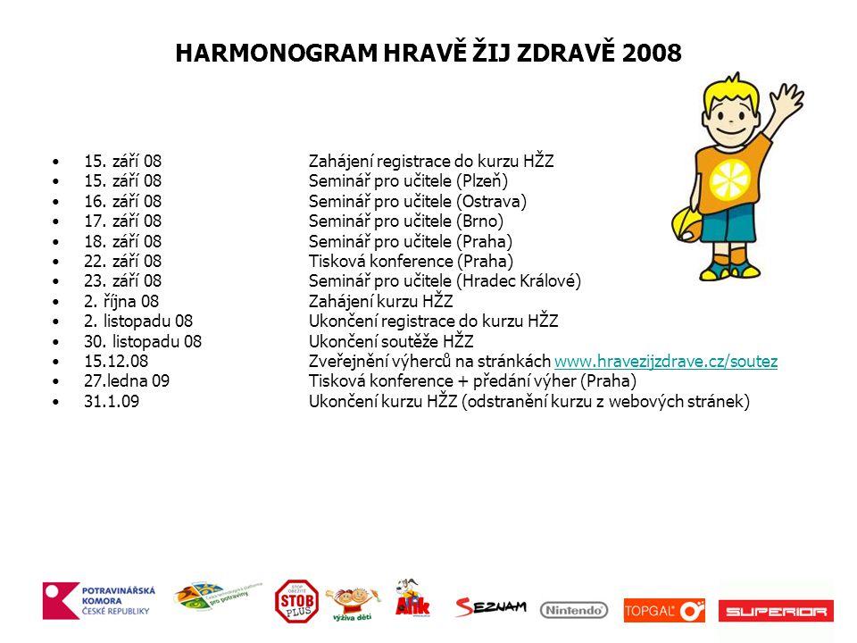 HARMONOGRAM HRAVĚ ŽIJ ZDRAVĚ 2008 15.září 08Zahájení registrace do kurzu HŽZ 15.