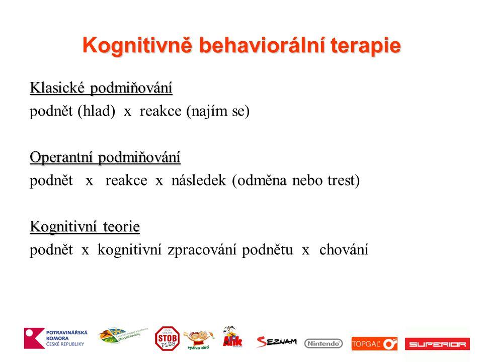 ognitivně behaviorální terapie Kognitivně behaviorální terapie Klasické podmiňování podnět (hlad) x reakce (najím se) Operantní podmiňování podnět x reakce x následek (odměna nebo trest) Kognitivní teorie podnět x kognitivní zpracování podnětu x chování