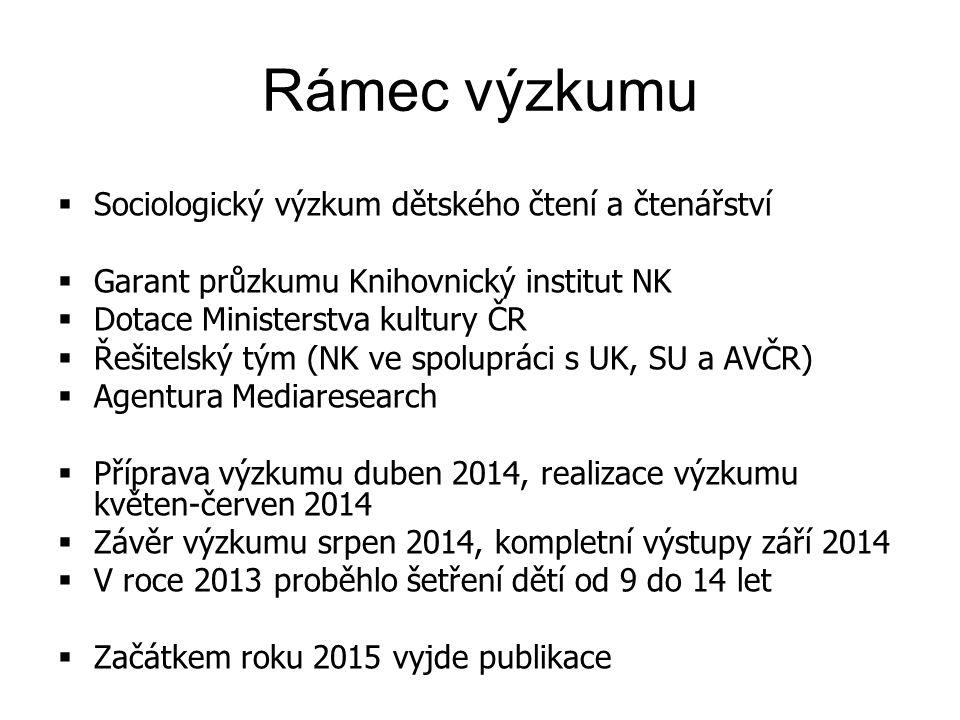 Rámec výzkumu  Sociologický výzkum dětského čtení a čtenářství  Garant průzkumu Knihovnický institut NK  Dotace Ministerstva kultury ČR  Řešitelsk