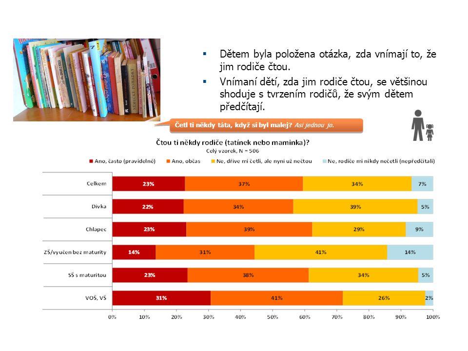  Dětem byla položena otázka, zda vnímají to, že jim rodiče čtou.  Vnímaní dětí, zda jim rodiče čtou, se většinou shoduje s tvrzením rodičů, že svým