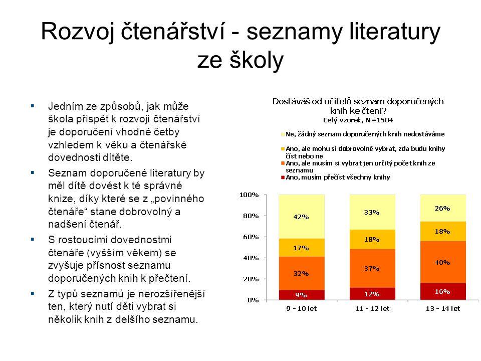 Rozvoj čtenářství - seznamy literatury ze školy  Jedním ze způsobů, jak může škola přispět k rozvoji čtenářství je doporučení vhodné četby vzhledem k