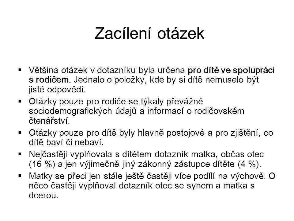 Odkazy na výzkum dětí 9-14 let PRÁZOVÁ, Irena.Výzkum dětského českého čtenářství 2013.