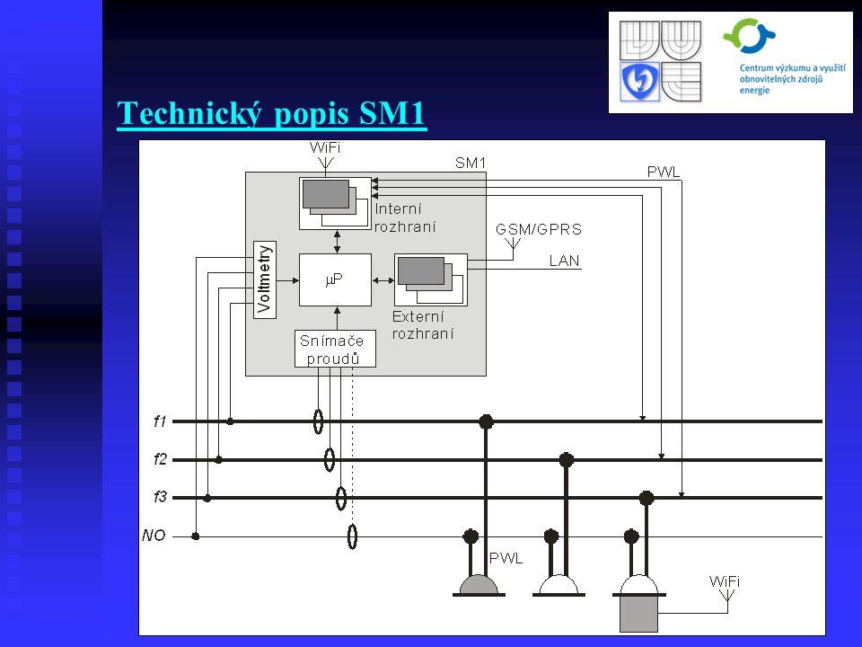 Smart modul SM2 do zásuvek  Provedení jako průchozí modul  Do standardní zásuvky  Elektronika v průchozím modulu  Provedení jako speciální zásuvka  Elektronika vbudovaná do zásuvky  Spolupráce výrobce je podmínkou
