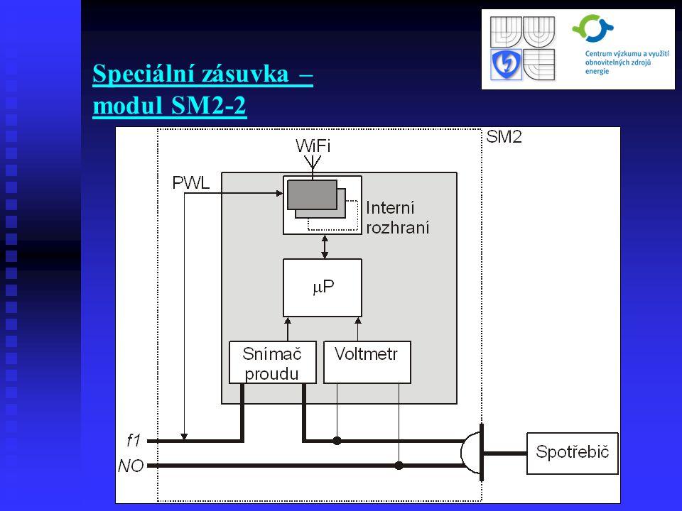 Modul SM3  Pro monitorování spotřeby velkých spotřebičů  Pro vzdálené ovládání zapojeného spotřebiče  Povely pro zapnutí/vypnutí z SM1  Ovládání uživatelem a/nebo centrálním dispečinkem  WIFI nebo PWL interface  Výzva pro výrobce spotřebičů  Zatím jen obyčejné výkonné spotřebiče  V budoucnu i spotřebiče s vestavěným řízením