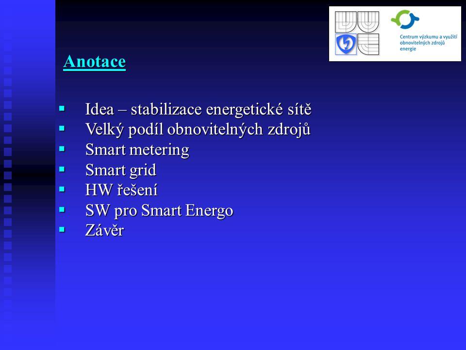 Anotace  Idea – stabilizace energetické sítě  Velký podíl obnovitelných zdrojů  Smart metering  Smart grid  HW řešení  SW pro Smart Energo  Záv