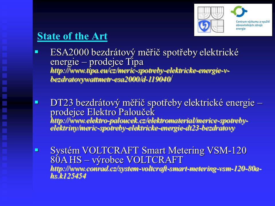 State of the Art  ESA2000 bezdrátový měřič spotřeby elektrické energie – prodejce Tipa http://www.tipa.eu/cz/meric-spotreby-elektricke-energie-v- bez