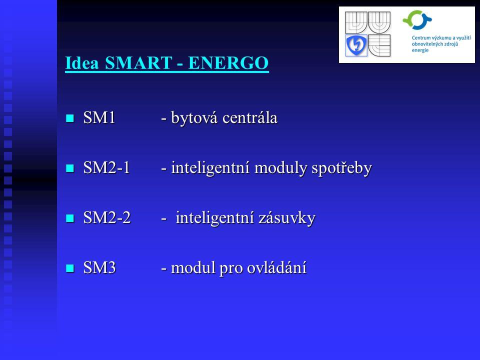 SM1- bytová centrála SM1- bytová centrála SM2-1- inteligentní moduly spotřeby SM2-1- inteligentní moduly spotřeby SM2-2- inteligentní zásuvky SM2-2- i
