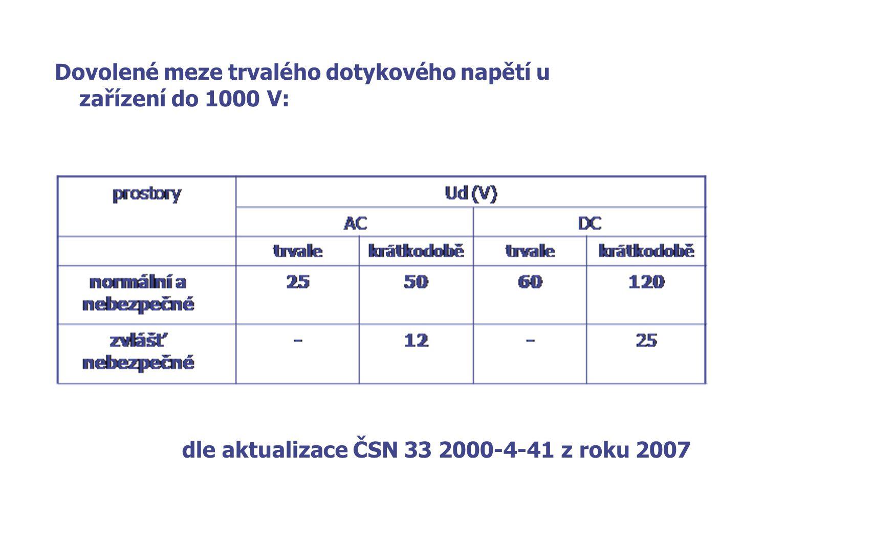 Dovolené meze trvalého dotykového napětí u zařízení do 1000 V: dle aktualizace ČSN 33 2000-4-41 z roku 2007