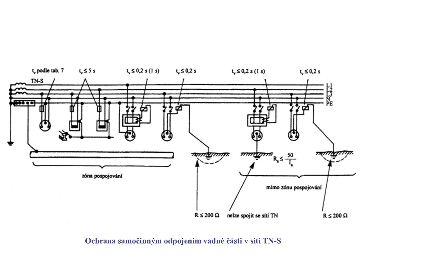 Ochrana samočinným odpojením vadné části v síti TN-S