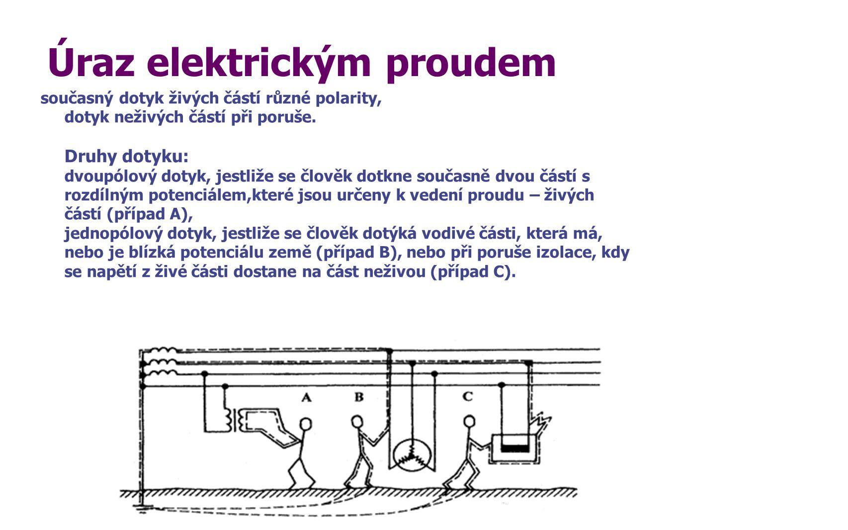 Ochrana bezpečným malým napětím PELV (Protective Extra Low Voltage) Bezpečnost tohoto obvodu je závislá na spolehlivosti ochrany obvodu jiného.