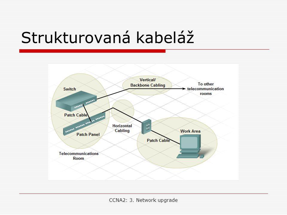 CCNA2: 3. Network upgrade Strukturovaná kabeláž