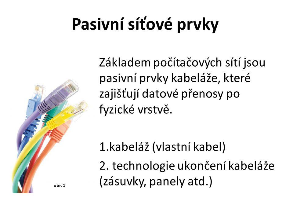 Pasivní síťové prvky Základem počítačových sítí jsou pasivní prvky kabeláže, které zajišťují datové přenosy po fyzické vrstvě. 1.kabeláž (vlastní kabe