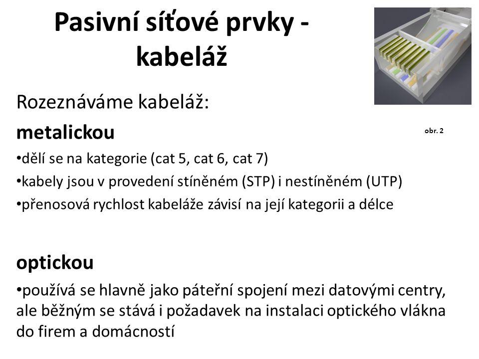 Pasivní síťové prvky - kabeláž Rozeznáváme kabeláž: metalickou dělí se na kategorie (cat 5, cat 6, cat 7) kabely jsou v provedení stíněném (STP) i nes