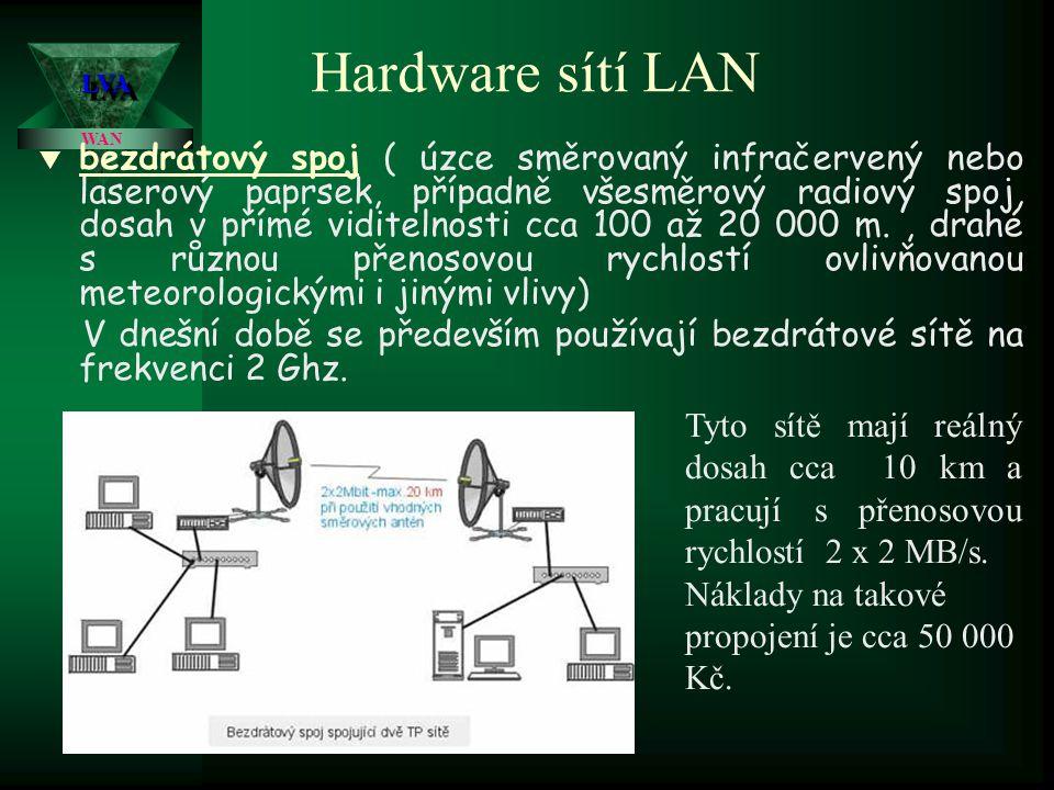 Hardware sítí LAN V současné době se v převážné míře používají následující typy vedení pro LAN sítě: koaxiální kabel (nízké pořizovací náklady, odolné vůči elekromagnetickému rušení, snadné připojení další stanice, nízká přenosová rychlost (10 MB/s)) kroucená dvoulinka (ve dvou provedení - stíněná dvoulinka (STP) a nestíněná dvoulinka (UTP), odolnost proti rušení zkroucením párů (=odolné i proti magnetické složce), vysoká přenosová rychlost (100 MB/s i více), možnost realizace strukurované kabeláže) optický kabel (plastová či skleněná vlákna, přenosové rychlosti kolem 100 MB/s, dosah řádově kilometry, absolutně odolná vůči elektomag.