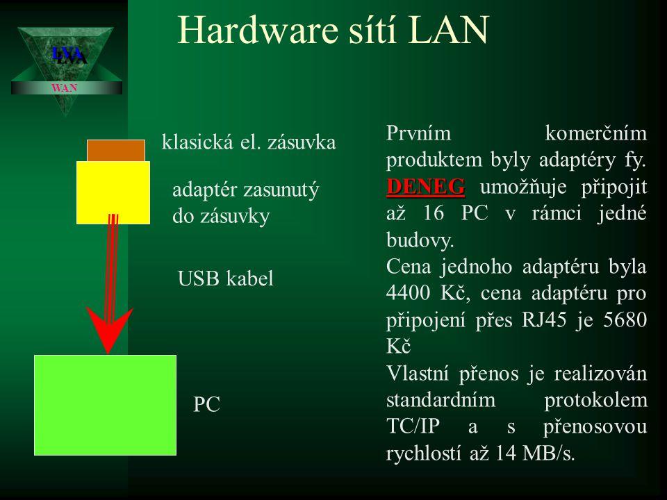 Hardware sítí LAN Další možností propojení počítačů na kratší vzdálenost je propojení přímo pomocí elektrických rozvodů.