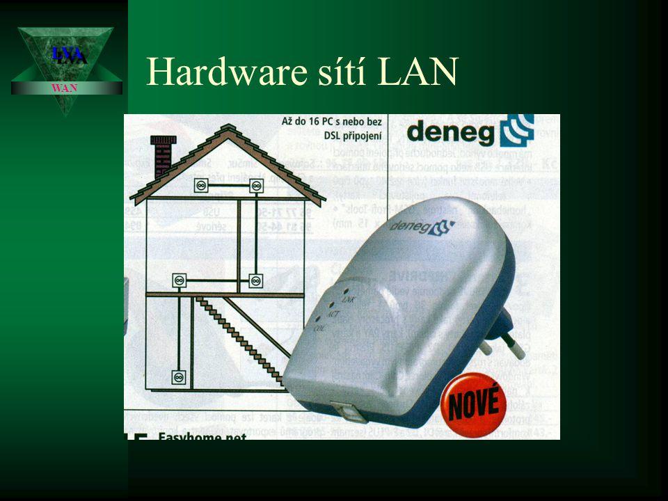 Hardware sítí LAN klasická el.