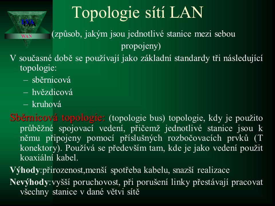 Ing. Zdeněk Votruba LVALVA Vzdálené počítačové sítě WAN 2.přednáška2.přednáška