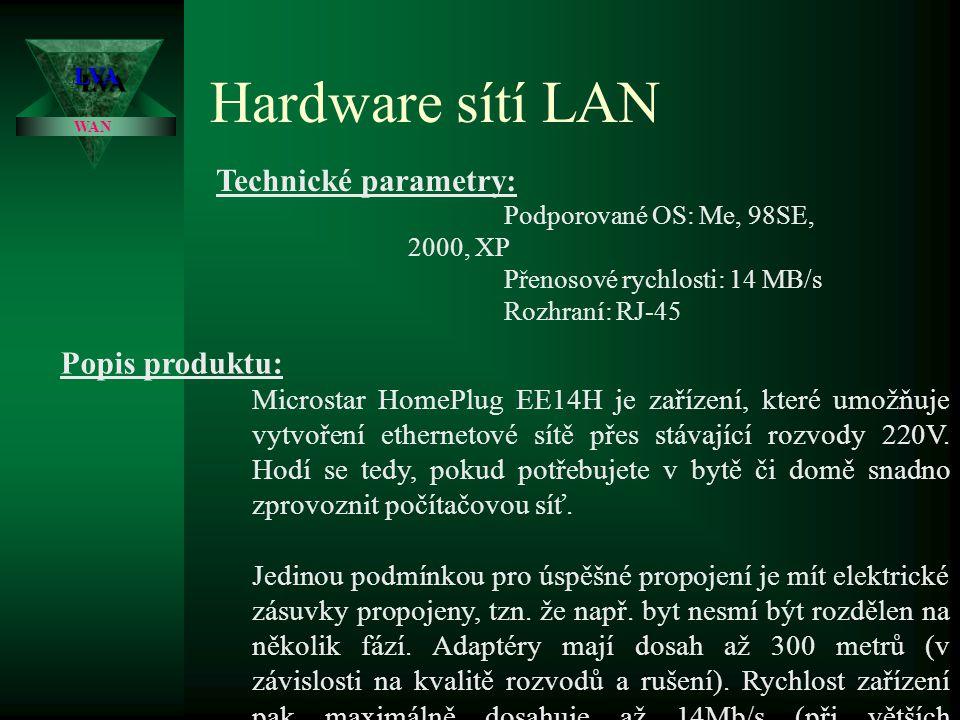 Hardware sítí LAN LVALVA WAN Uvedené zařízení se muselo poměrně rychle stáhnout z trhu, vyzařovaný výkon v el.