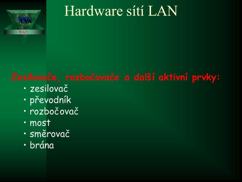 Hardware sítí LAN LVALVA WAN Popis produktu: EE14H sestává z dvojice adaptérů EC14H, které se zasunují do elektrické zásuvky (80 ~ 265V / 50 ~ 60Hz).