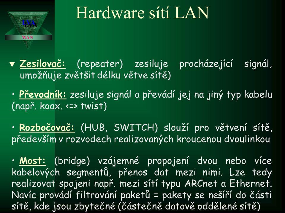 Hardware sítí LAN Zesilovače, rozbočovače a další aktivní prvky: zesilovač převodník rozbočovač most směrovač brána LVALVA WAN