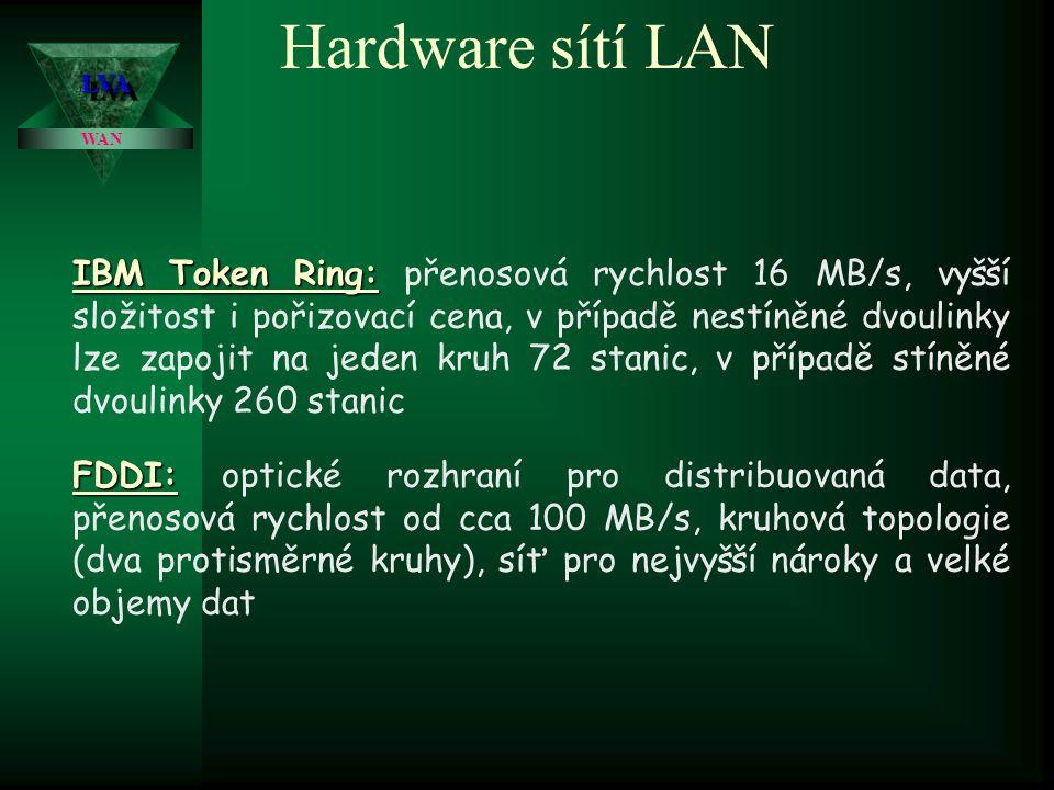 Hardware sítí LAN Standardy síťového hardware Definují řadu parametrů sítě, které musí být při její realizaci dodrženy.