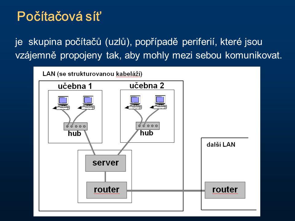 Základní prvky sítě Počítače se síťovým adaptérem – pracovní stanice a servery.