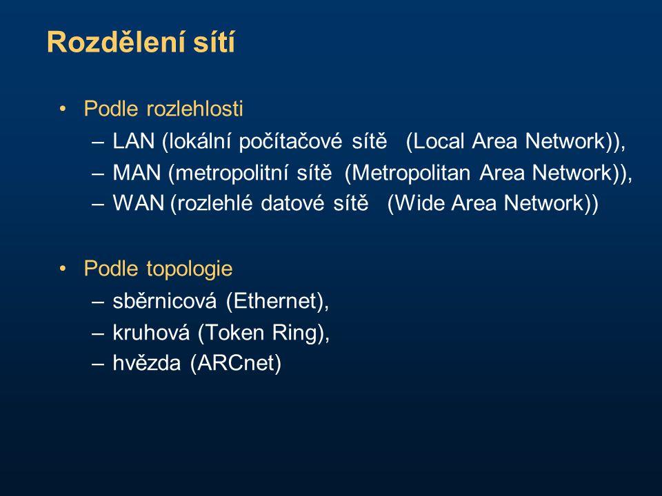 Rozdělení sítí Podle rozlehlosti –LAN (lokální počítačové sítě (Local Area Network)), –MAN (metropolitní sítě (Metropolitan Area Network)), –WAN (rozlehlé datové sítě (Wide Area Network)) Podle topologie –sběrnicová (Ethernet), –kruhová (Token Ring), –hvězda (ARCnet)